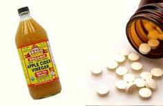 If You Are On Any Of The Medicines Do Not Use Apple Cider Vinegar