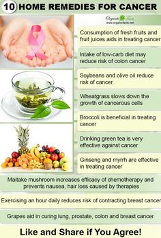 Beat cancer with best home remedies such as wheatgrass and green tea!