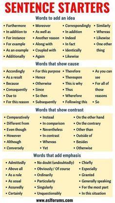 Essay Writing Skills, English Writing Skills, Book Writing Tips, Writing Words, Academic Writing, Informational Writing, Writing Process, Writing Workshop, Essay Words