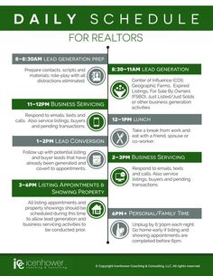 Top REALTOR Daily Schedule – InfoGraphic This REALTOR Daily Schedule InfoGraphic shows how real estate agents should plan weekdays by blocking time for business generation activities while also protecting personal and family time. Real Estate Business Plan, Real Estate Career, Real Estate Leads, Real Estate Tips, Real Estate Sales, Selling Real Estate, Real Estate Investing, Real Estate Marketing, Real Estate Buyers