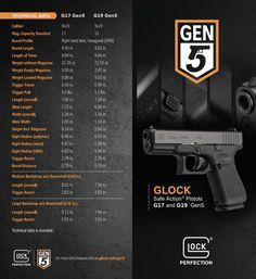 Glock Officially Announces The Glock 17 & 19 Gen 5 Handguns Glock Guns, Airsoft Guns, Weapons Guns, Guns And Ammo, Glock 19 Gen 4, Shooting Bench, Consumer Marketing, Home Protection, Special Forces