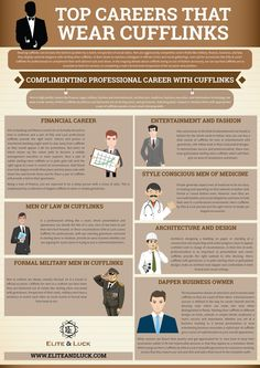 Infographic - Top Careers that wear Cufflinks #Cufflinks #Gemstone #Luxury #Infographics #Infographic #Infograph