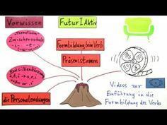 Lateinische Konjugation- Futur I Aktiv | Latein | Das Verb