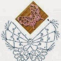 CROCHE COM RECEITA: Borboletas ou mariposas em croche