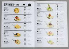 Bite-Sized Dish Catalogs - Sandro Desii's Food Catalog Models Simple Spoonfuls (GALLERY)