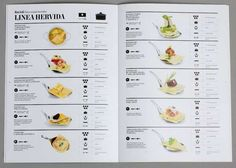 Bite-Sized Dish Catalogs - Sandro Desii's Food Catalog Models Simple Spoonfuls (GALLERY)