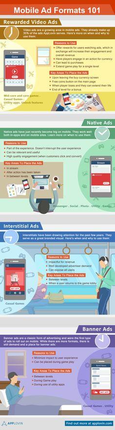 Formatos de publicidad móvil #infografia #infographic #marketing