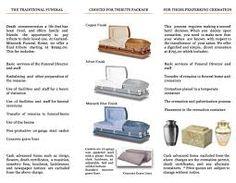 funeral parlour brochure - Google Search
