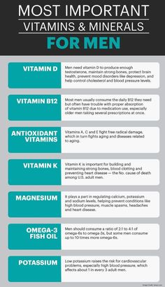 You Can Make A Change For The Better With Vitamins And Minerals – Nutrition Health Sport Nutrition, Nutrition Sportive, Health And Nutrition, Health And Wellness, Health Fitness, Men's Fitness, Nutrition Education, Muscle Fitness, Gain Muscle