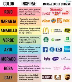importancia-del-color-en-el-marketing