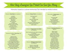 Look how many products you can replace using just one Lemongrass Spa product