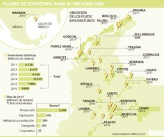 Exploración de Ecopetrol subirá 130% en 2017 Map, Location Map, Peta, Maps