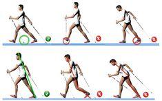 Walking For Health, Walking Exercise, Nordic Walking, Walking Poles, Rando, Low Impact Workout, Cross Training, Upper Body, Yoga Poses
