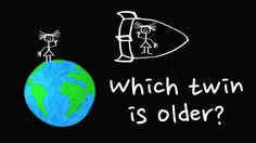 One of the most renowned puzzles of all of physics – who's older? Who's younger? and WHY? In physics, the twin paradox is a thought experiment in special relativity involving identical twins, one of whom makes a journey into space in a high-speed rocket and returns home to find that the twin who remained on Earth has aged more.