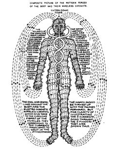 The Polarity Process - The work of Dr. randolph Stone - http://www.selftransform.net/genesis2012/Caduceus%20energy%203.gif
