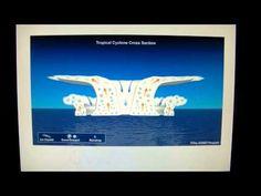 Physics of Ionospheric Heaters, Killing the Pacific, June 7, 2015...VIP.!!!!!