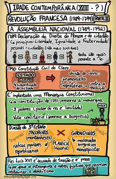 História em Quadrinhos!: Revolução Francesa - Idade Contemporânea - Parte II (A Assembleia Nacional) Study Help, Study Tips, Curriculum, Homeschool, School Motivation, Studyblr, School Lessons, Student Life, Law School