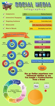 Social Media Info-Graphics