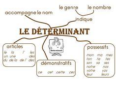 determinant-nb.jpg 960×720 pixels