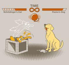 Schrödinger's Cat vs. Pavlov's Dog: Who would win?