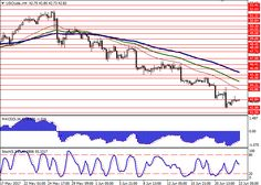 USCrude: fundamental analysis 23 June Oil prices are showing corrective growth in the end of the current trading week. Fundamental Analysis, Forex Trading Signals, Positivity, 21 June, Optimism