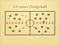 Physical Education Games - 4-Corner Dodgeball
