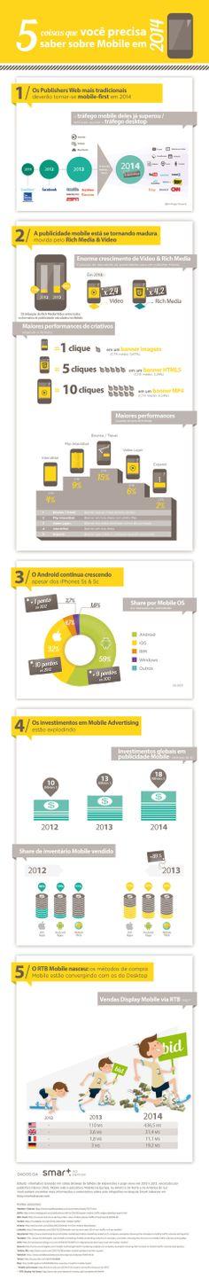 Infográfico - 5 coisas que você precisa saber sobre o mobile em 2014