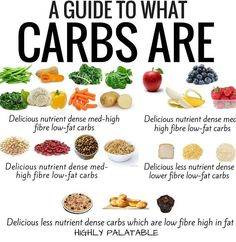 How to Lose Weight with cabs. here are some carbs you're going to want to keep around. The Best Carbs to Eat for Weight Loss. Fat- Burning Foods to Jump-Start Your Metabolism. Eat a high-protein breakfast. Eating a high-protein breakfast has been shown to reduce cravings and calorie intake throughout the day. Avoid sugary drinks and fruit juice. These are the most fattening things you can put into your body, and avoiding them can help you lose weight