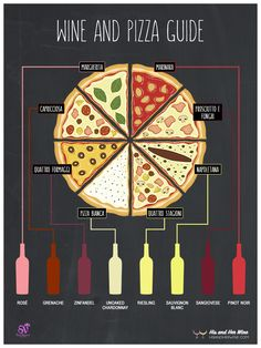 Do you love pizza and wine? Here are 8 best wines to drink with pizza. Check out this informative infographic to learn which wines to drink with pizza. Pizza Y Vino, Wine And Pizza, Best Wine To Drink, Wine Drinks, Deco Pizzeria, Traditional Italian Pizza, Wine Guide, Wine Night, In Vino Veritas