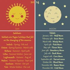 Sabbats & Moons for 2014 - just have to adapt for southern hemisphere