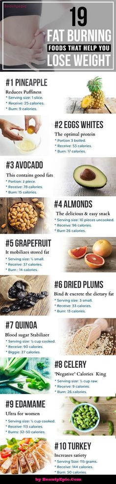 Are you overweight and want to slim down without specific diet? Here are the list of fat burning foods you should include in your diet