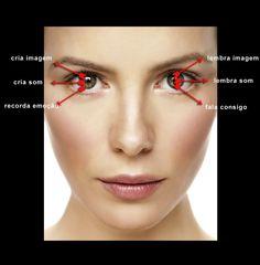 Dicas da Myrian - Prospecção de Clientes, Técnicas de Vendas, Marketing, Atendimento e afins: Linguagem Corporal: O Segredo dos Teus Olhos