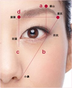 最近、特に注目されるようになった「眉メイク」。眉毛の形が顔全体の印象まで変えてしまいます。骨格に合わせた「美人眉」の黄金比率や、憧れの女優さんたちの眉メイクのポイントをご紹介します!あなたも憧れ顔を簡単にゲットできるかも♡