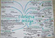 #antiga #filosofia #resumo