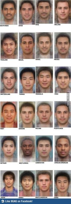Average looking of each country(picture superposition)