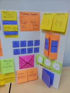 Math Foldables, could do Literacy as well. Good for when you are strapped for wall space or keeping all themed things together - addition, subtraction, nouns, adjectives, narratives etc ...