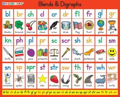 Childcraft Blends and Digraphs Chart, Set of 25 Teaching Phonics, Phonics Worksheets, Phonics Activities, Animal Worksheets, Jolly Phonics, Student Teaching, Teaching Resources, Teaching Ideas, Phonics Blends