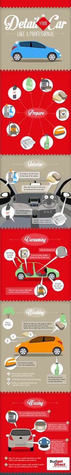 Infographic showing how to detail your car like a professional.