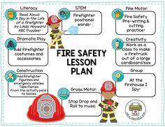 Working on your Fire Safety Lesson Plan? We have you covered! Our Fire Safety Lesson Planning Page h Lesson Plans For Toddlers, Kindergarten Lesson Plans, Free Lesson Plans, Preschool Lessons, Lessons For Kids, Kindergarten Games, Preschool Themes, Preschool Classroom, Preschool Learning