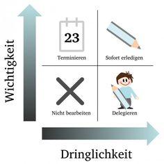 #Zeitmanagement für den Alltag- 4 Tipps! :-)