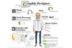 70 infográficos que todo designer DEVE conhecer