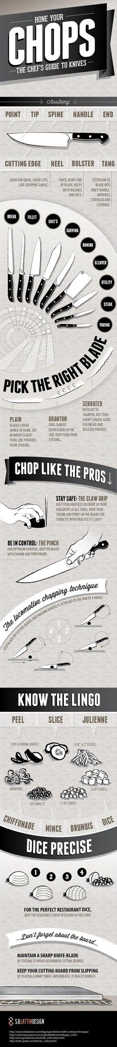 Knife Guide:  Always wanted to know this as I could figure out what knife to use or proper way to cut.  Now I'll know....