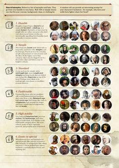 "dnd-edit: "" Medieval hats & hairstyles for D&D. Roll it up! These are a lot harder to cleanly categorize than helmets, obviously, but it gives you something to start with. Print-resolution here. """
