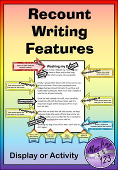 FREE recount Writing Features Display or Activity                              …                                                                                                                                                     More