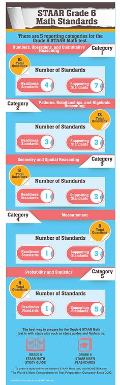 The 8 best STAAR images on Pinterest | Classroom ideas, Maths and ...