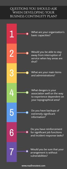 To enable your association to build up the best program, check out questions you should ask when developing your business continuity plan. You can also contact best Business Continuity Services. Business Continuity Planning, Create A Company, Tarot Learning, History Timeline, Change Management, How To Find Out, Finding Yourself, Social Media, This Or That Questions