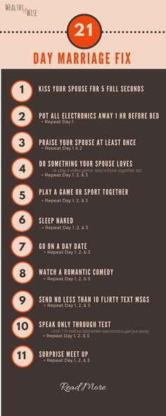 21 Day Marriage Fix - Wealthy N Wise