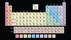 Did You Know Can Make The Periodic Table Your Wallpaper Color With Electron Configurations