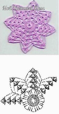38 Ideas knitting charts christmas free crochet for 2019 Free Crochet Doily Patterns, Crochet Snowflake Pattern, Crochet Circles, Crochet Motifs, Crochet Snowflakes, Crochet Chart, Crochet Squares, Thread Crochet, Crochet Doilies