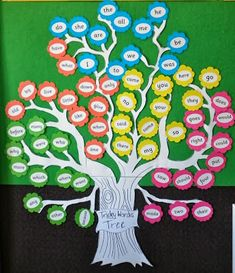 Jolly Phonic Tricky Word Tree This is my version of it. Words are attached to the (felt) wall with velcro, so you can easily put on and remove the words. Teaching Displays, Class Displays, Classroom Displays, Classroom Decor, Primary School Displays, Teaching Phonics, Phonics Activities, Teaching Reading, Literacy Games